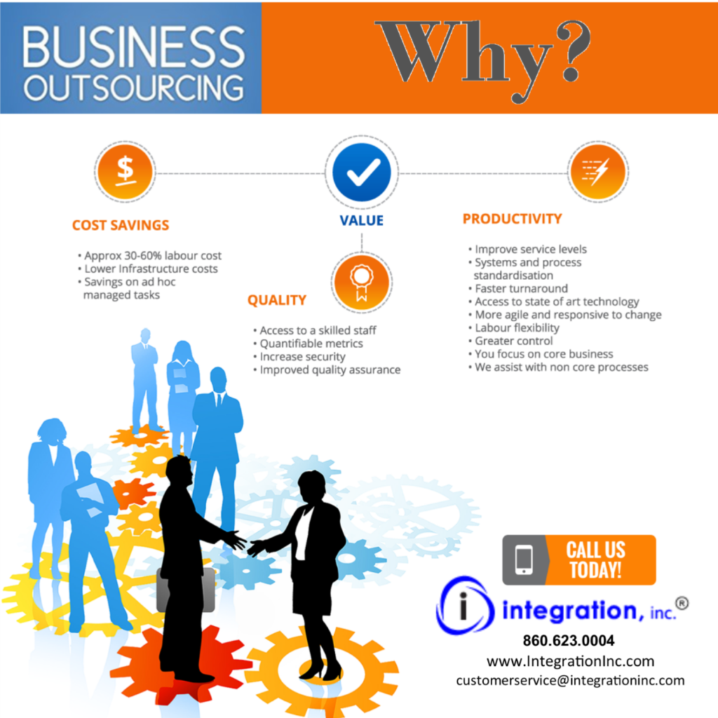 business outsourcing company