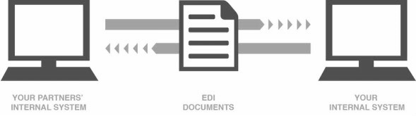 Integration, Inc  – Electronic Data Interchange (EDI)