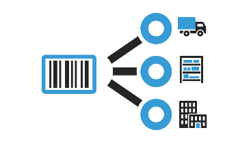 barcode label processing
